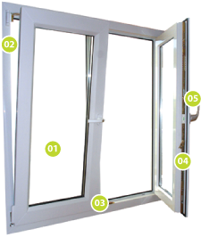 Image showing specification of the window with related numbers